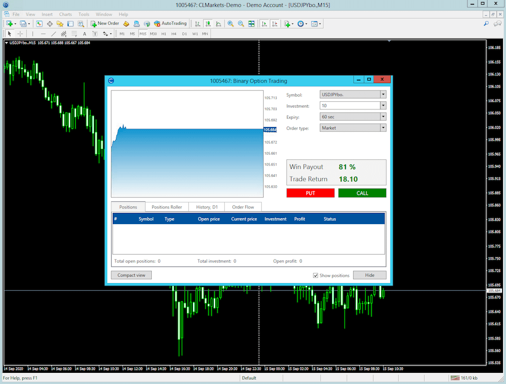 binary options mt4 agimat